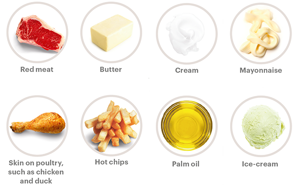 What Foods Are High In Saturated And Trans Fats